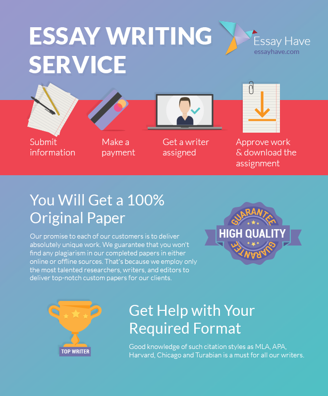Do essay writing websites work